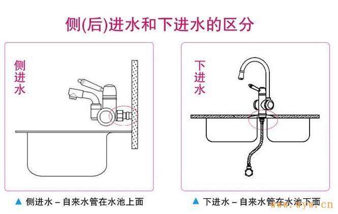 供应厨用节能环保电热水龙头8041d