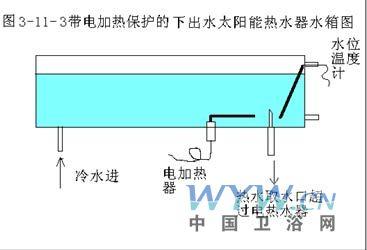 太阳能热水器的安装设计及安装