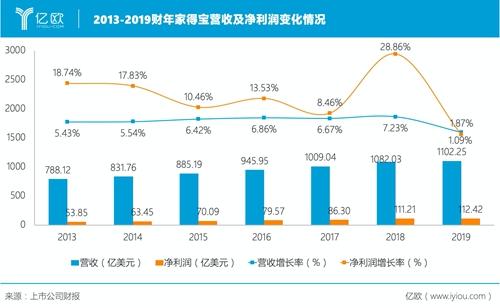 中国韦德体育官网