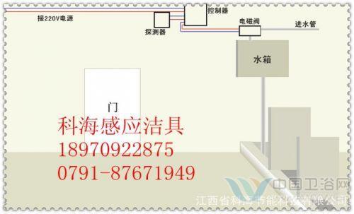 中国卫浴网图片